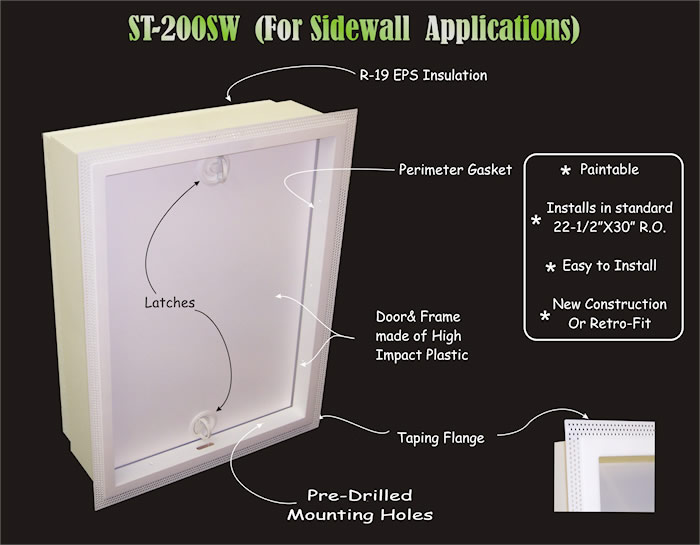Skuttletight All In One Attic Entry System